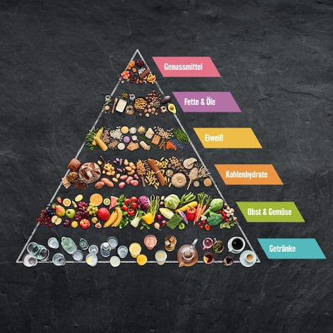 Wie können Sie sich ausgewogen ernähren?