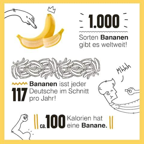1 banane kalorien